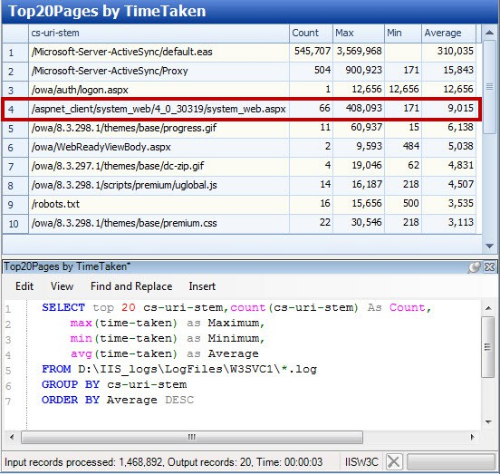 5_SQL_Time_Taken