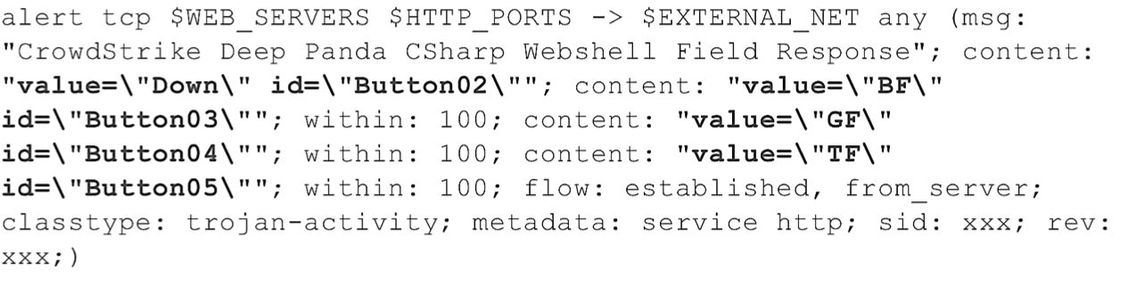 Mo' Shells Mo' Problems - Network Detection »