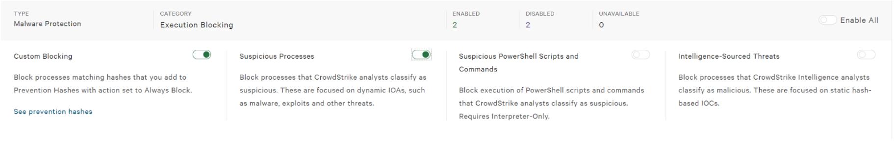 Malware Protection - Custom Blocking