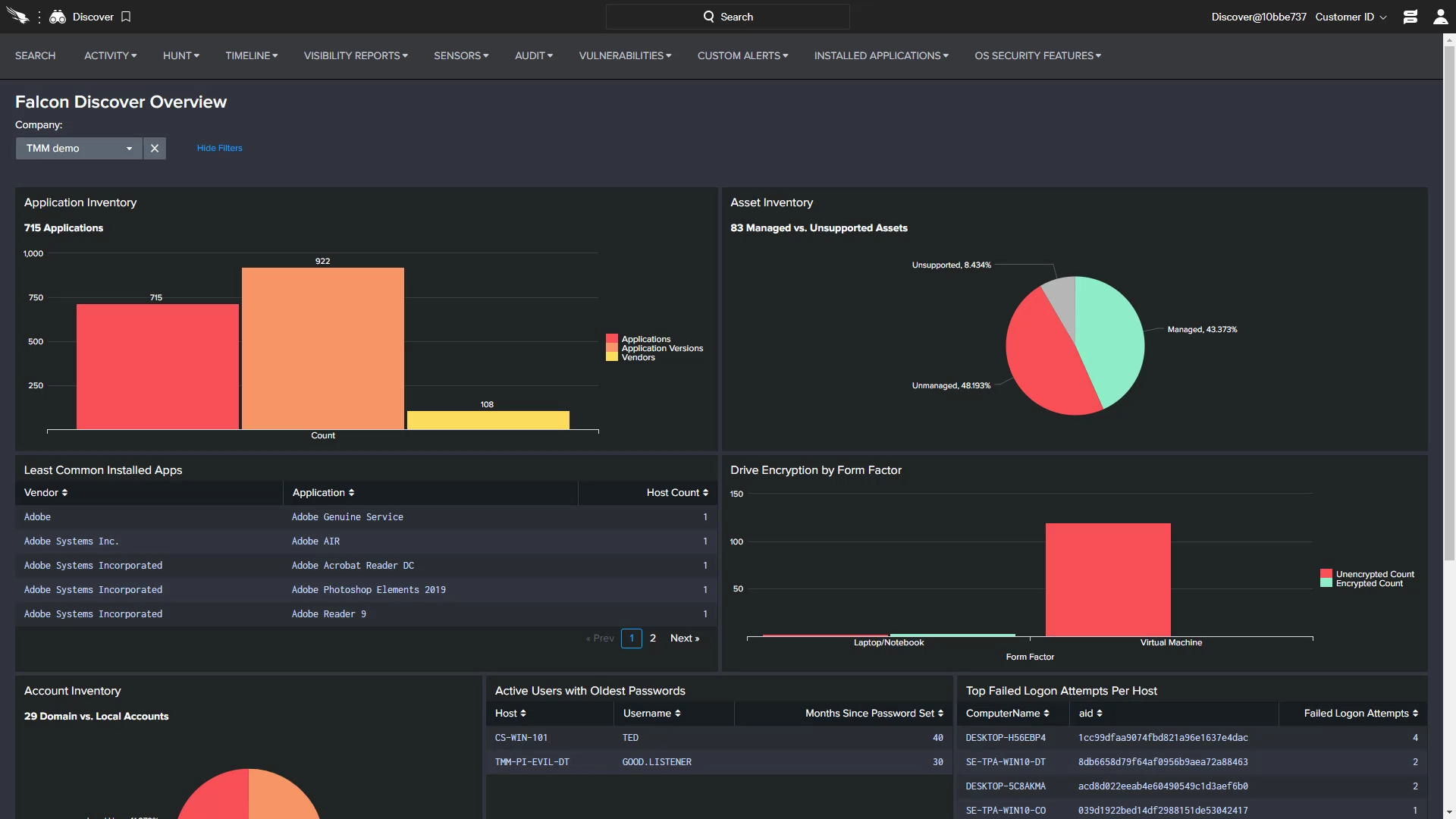 Discover dashboard