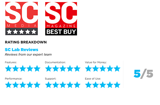 "SC Magazine Names CrowdStrike Falcon A ""Best Buy"" With Five Stars Across All Categories"