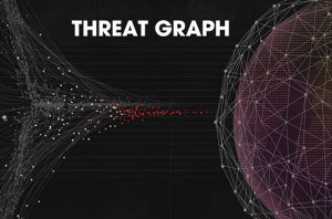threat-graph-combo