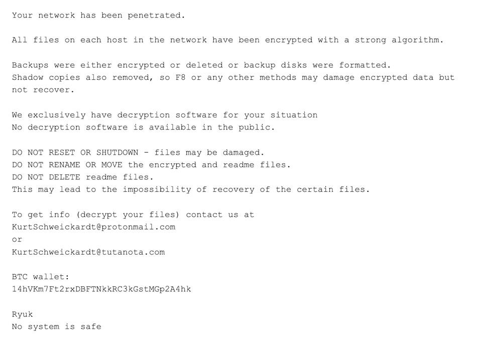What is Ryuk Ransomware? The Complete Breakdown