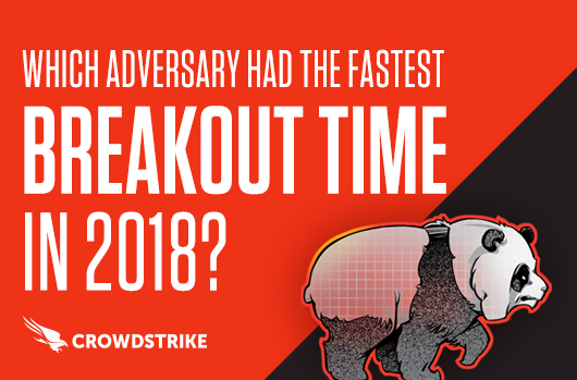 First-Ever Adversary Ranking In 2019 Global Threat Report Highlights The Importance Of Speed