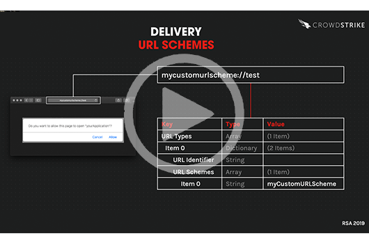Mac Attacks Along The Kill Chain: Part 1 — Delivery Using URL Schemes [VIDEO]