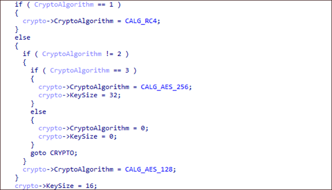 screenshot of pseudocode