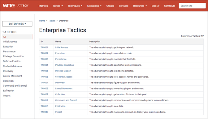 Enterprise Tactics table with single sentence for each tactic