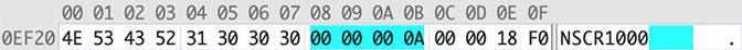 code data in PersistentUI recordo offset