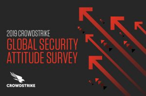CrowdStrike Security Attitude Survey banner