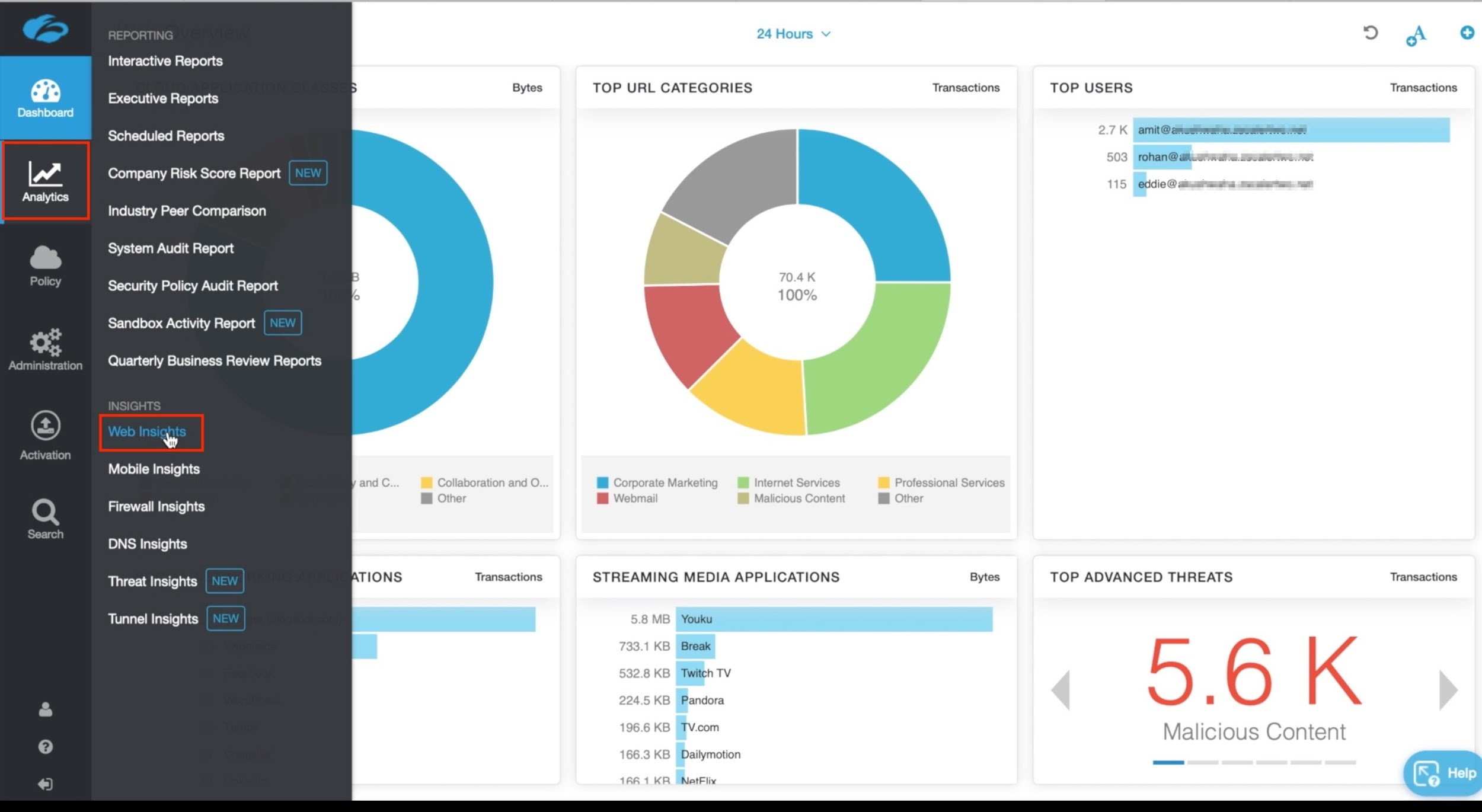 zscaler insights