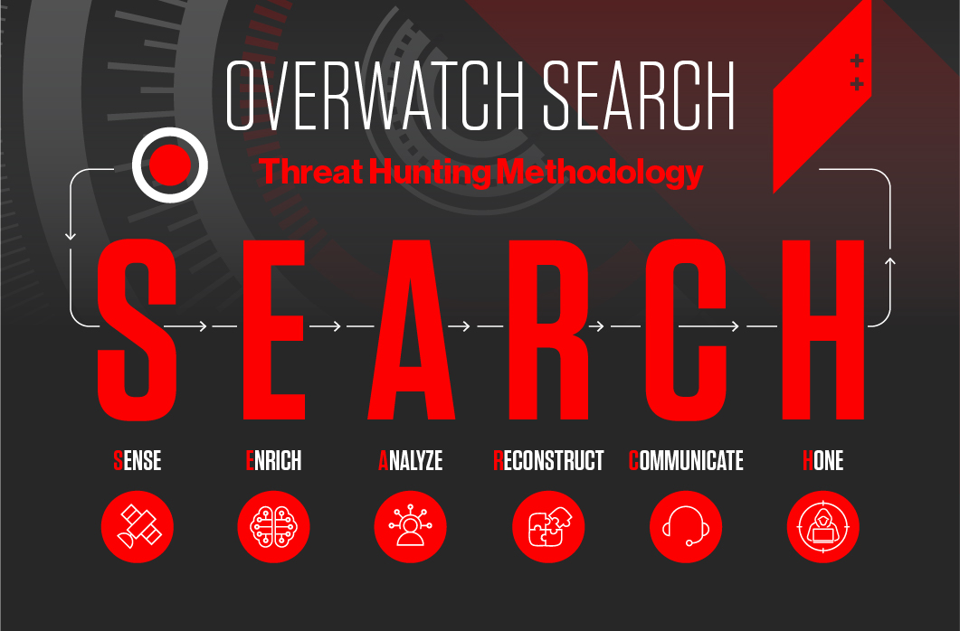 CrowdStrike SEARCH banner
