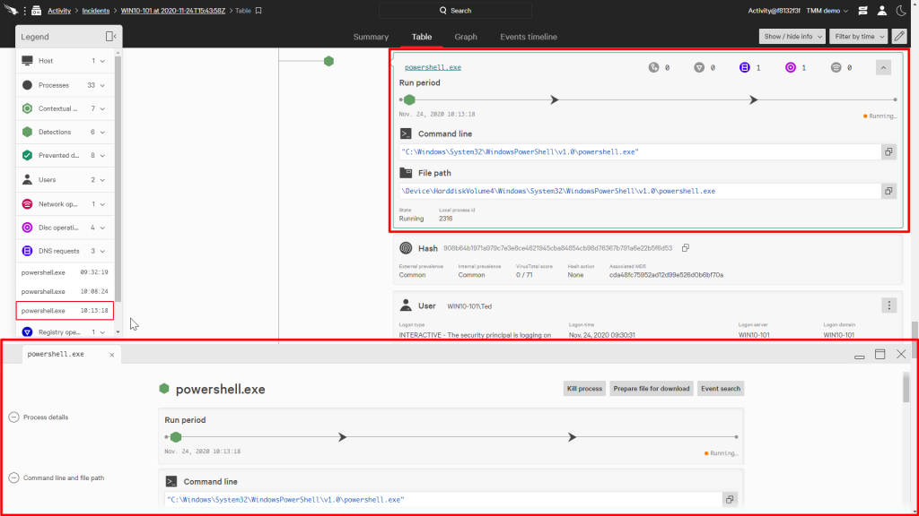 Incidents with Context Enrichment
