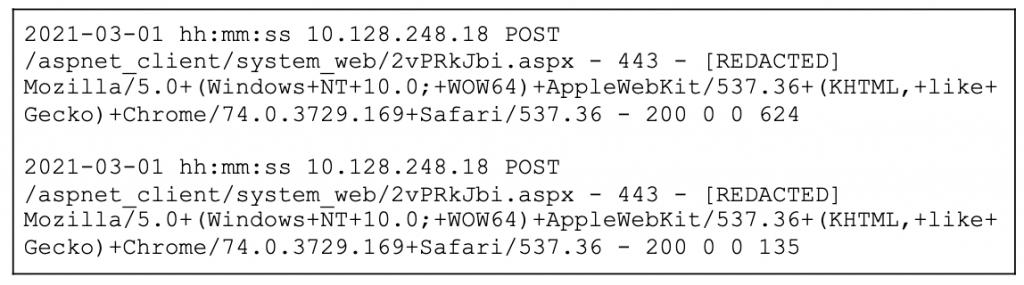 Figure 15. Posts to webshells
