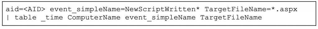 Figure 4. EAM Query to search for ASPX file writes