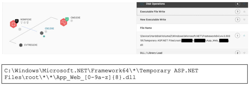 Figure 8. Example of New Executable Write and Temporary DLL File Path regex