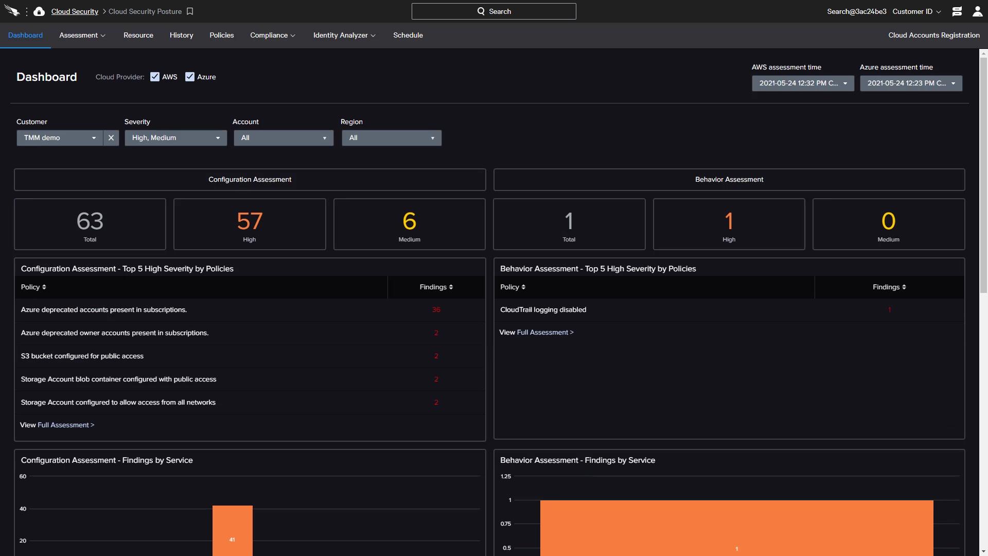 CSPM Azure Identity dashboard