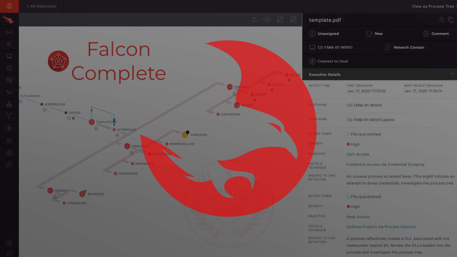 CrowdStrike Falcon Platform Overview