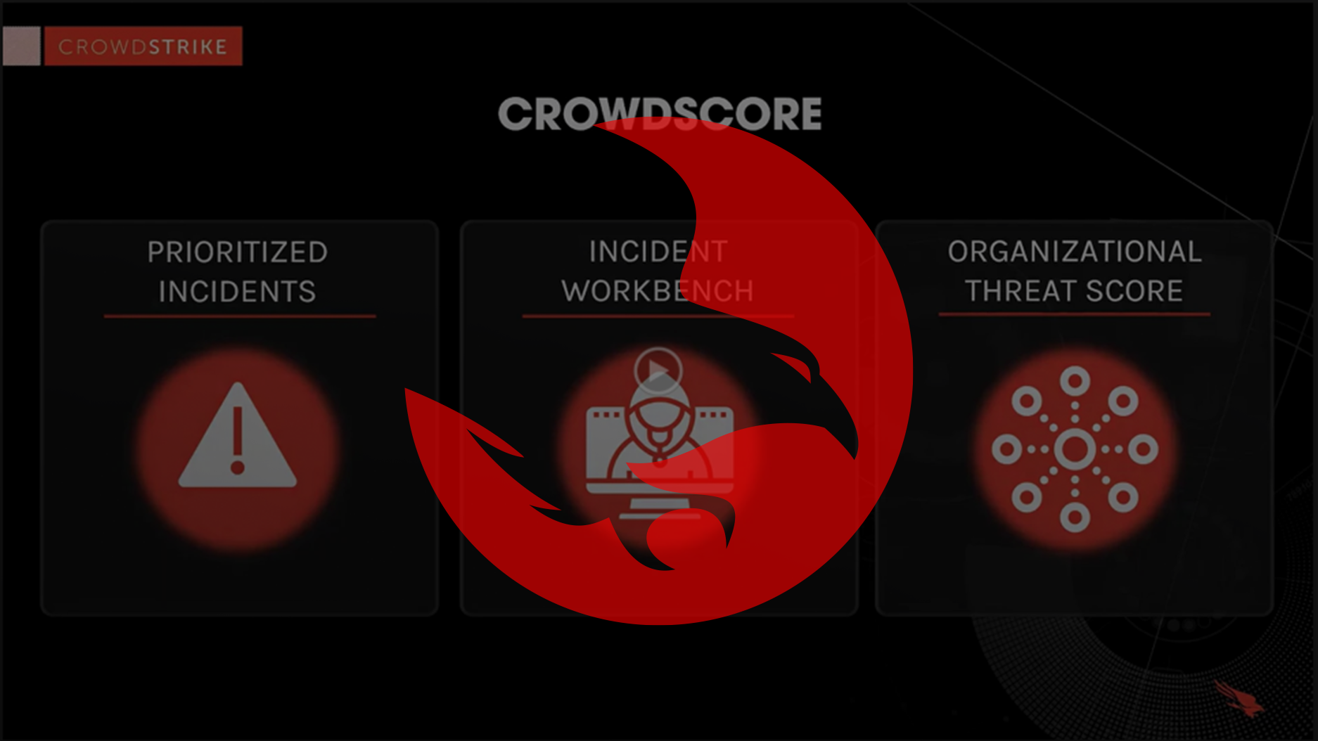 CrowdScore on the Falcon Platform