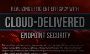 Maximizing Efficacy With Cloud-Delivered Endpoint Security