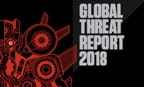 Preorder: 2018 CrowdStrike Global Threat Report