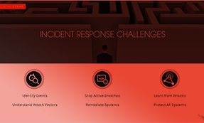 How Real Time Response Empowers Incident Response