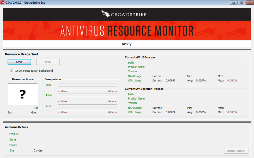 antivirus that uses the least resources