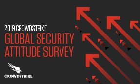 2019 Global Security Attitude Survey