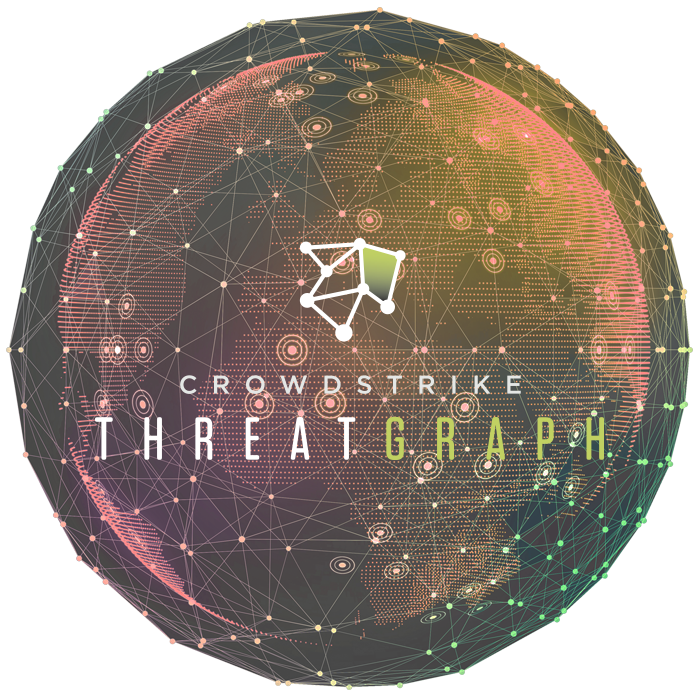 Threat Graph