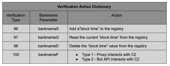 BokBot verification commands