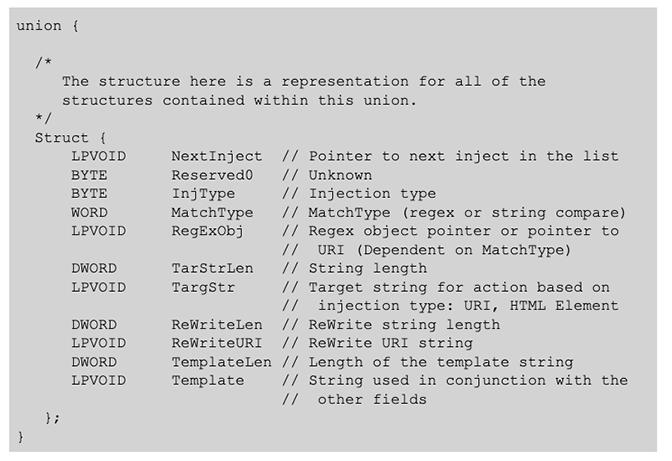 BokBot Proxy: Webinject DAT files code