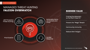 business value of threat hunting