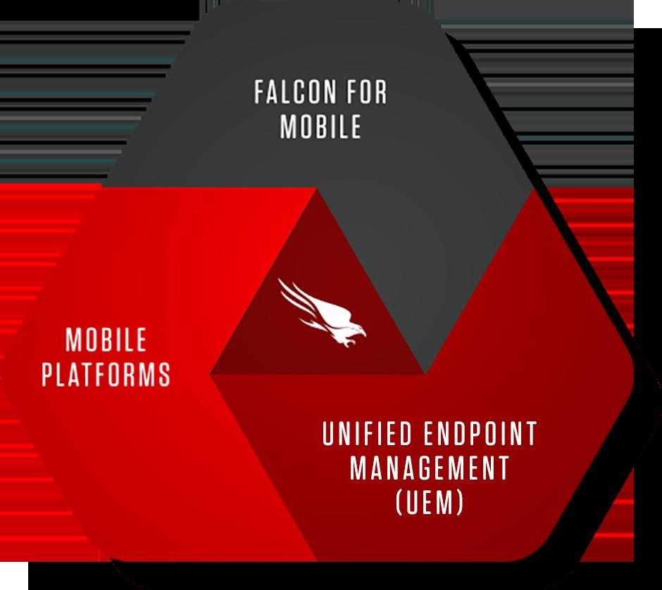 falcon for mobile triangle graphic