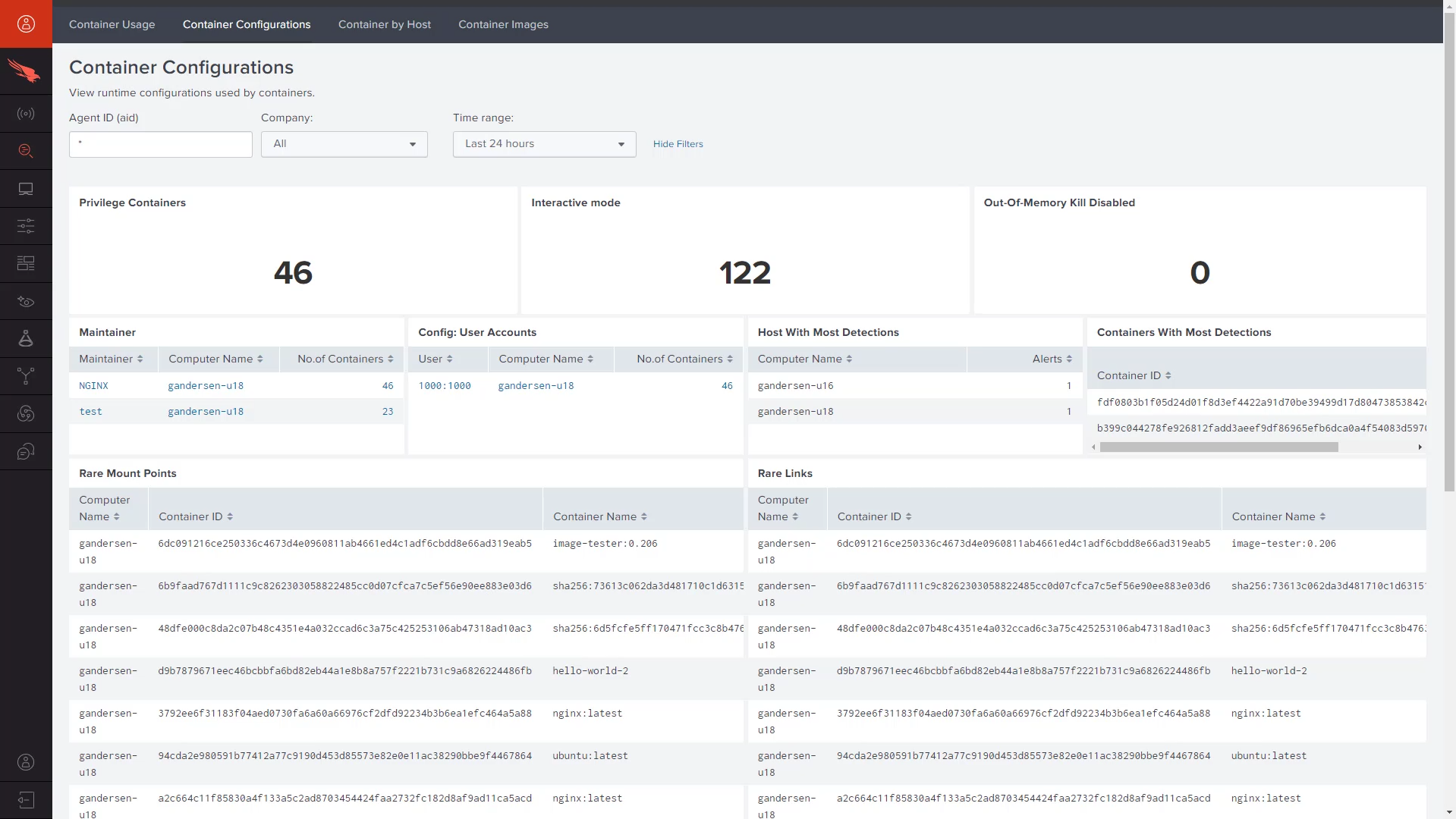container configurations dashboard