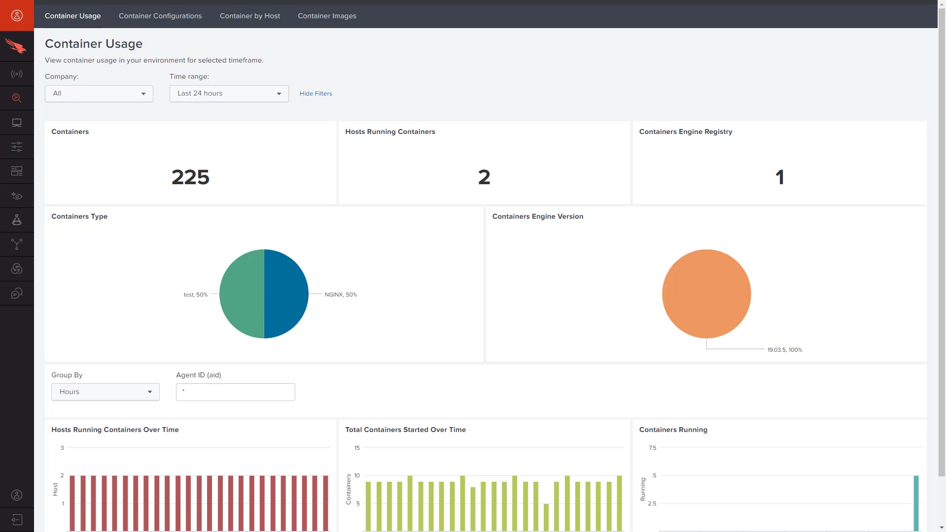container usage dashboard