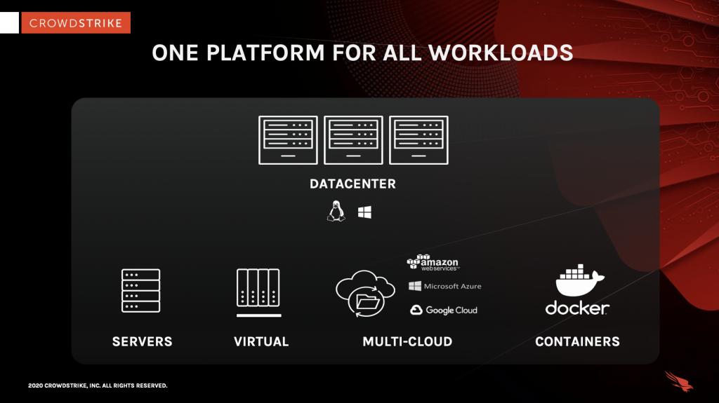 graphic depiction of a cloud workload protection platform