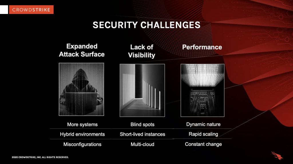 chart of cloud workload security challenges
