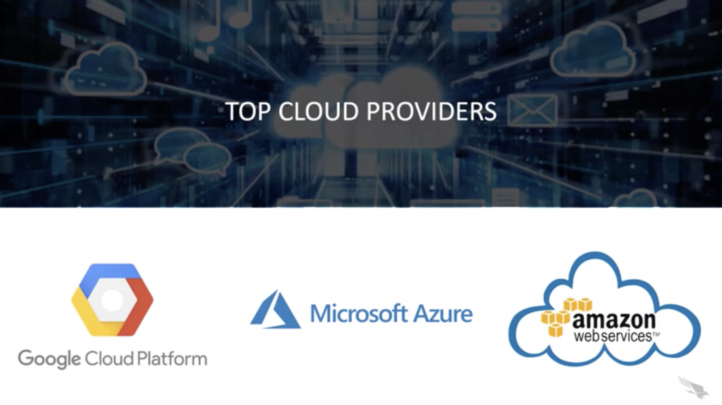 slide of the top cloud service providers