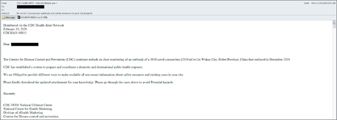 example of a spear phishing email