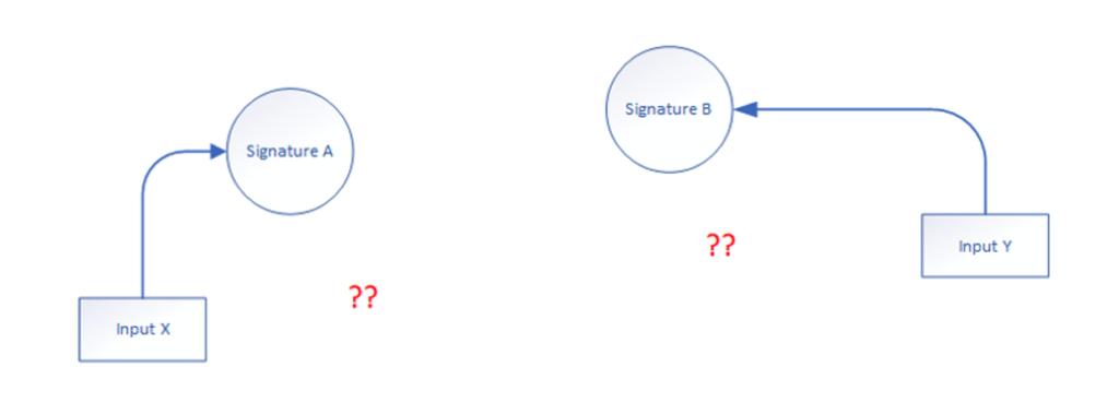 graphics of chart