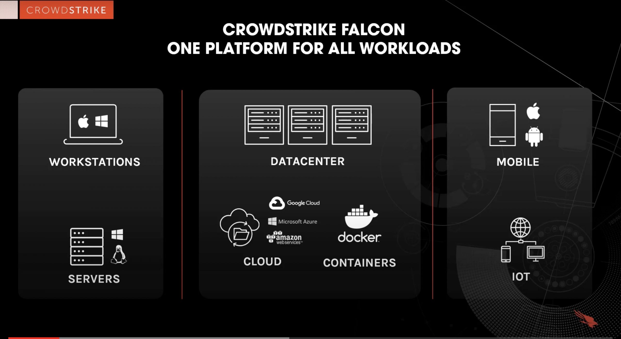 how crowdstrike increases container security