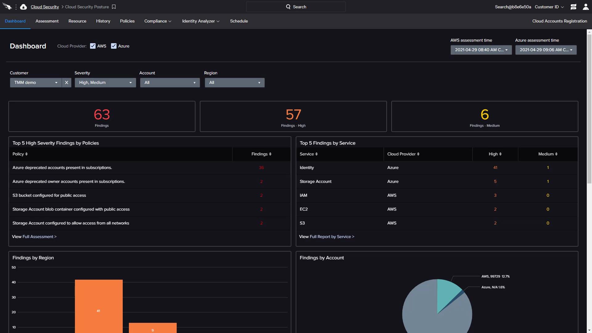 cspm workflows dashboard