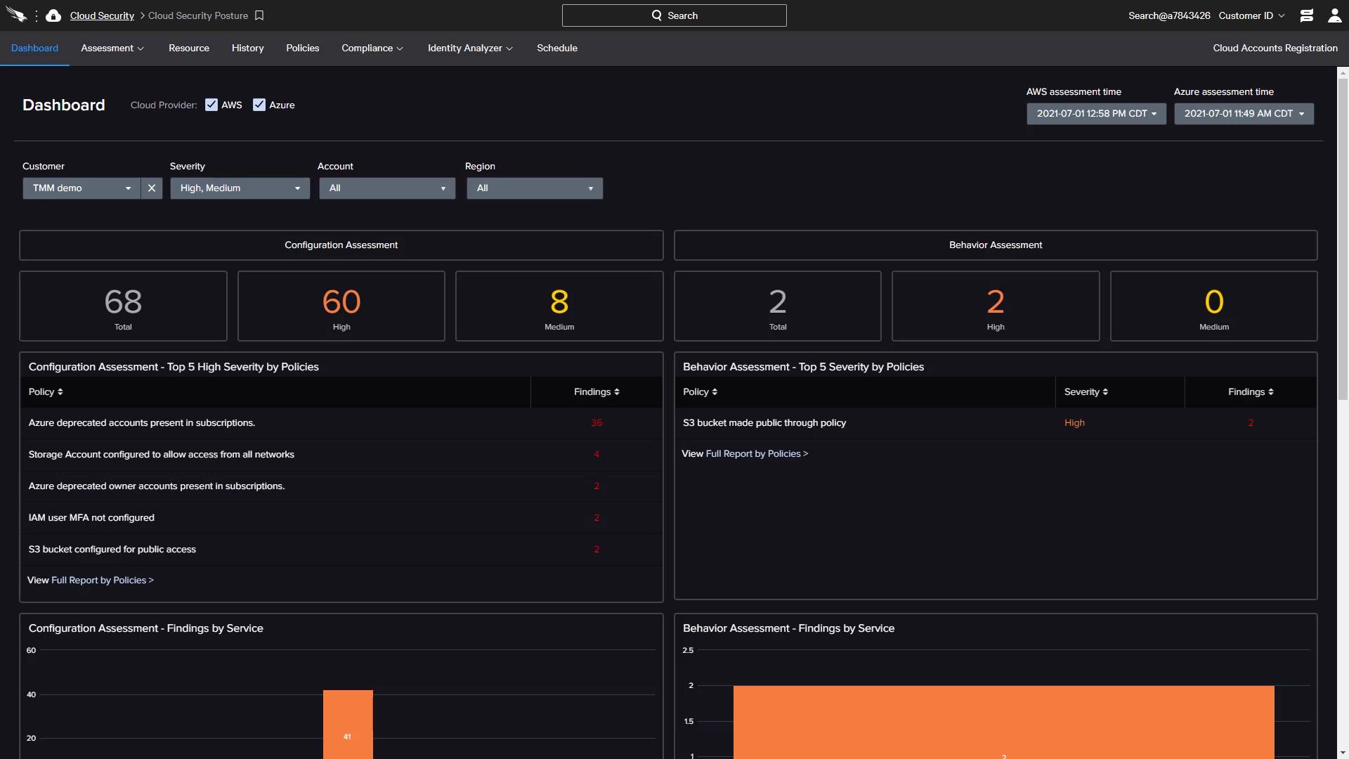cspm crytomining dashboard